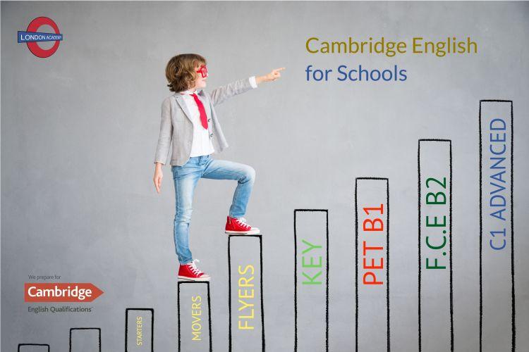 Cambridge levels 750x500